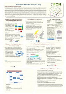 Poster: Research of FCN